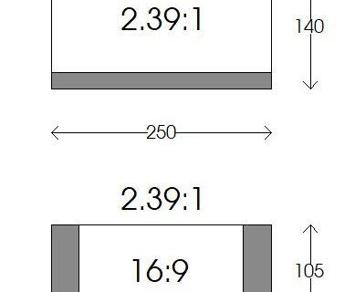 Het projectiescherm van je thuisbioscoop kiezen 16:9 of 2:35:1