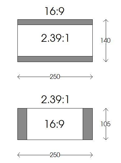 Het projectiescherm van je thuisbioscoop kiezen 16:9 of 2.35:1?